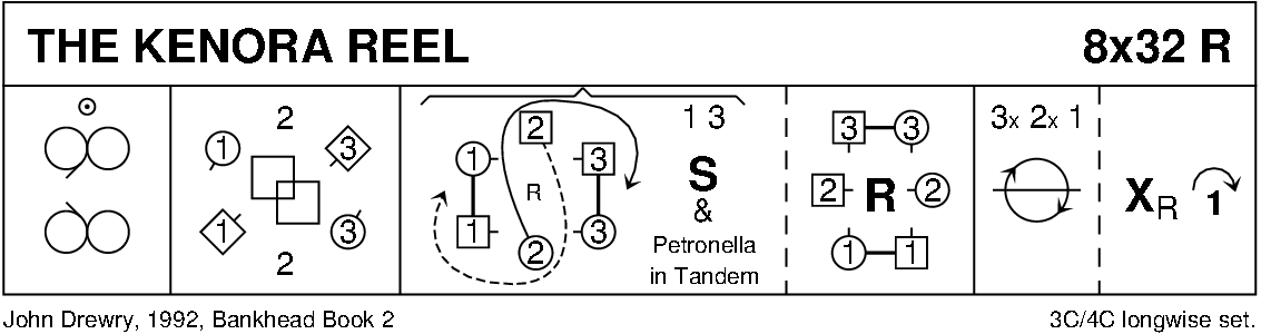 The Kenora Reel Keith Rose's Diagram