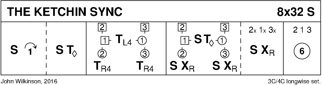 The Ketchin Sync Keith Rose's Diagram