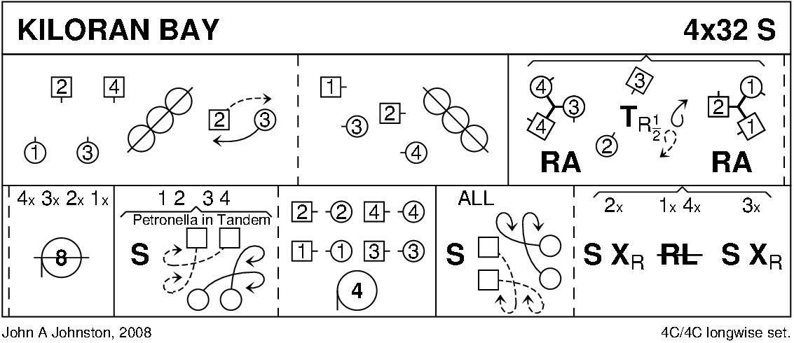 Kiloran Bay Keith Rose's Diagram