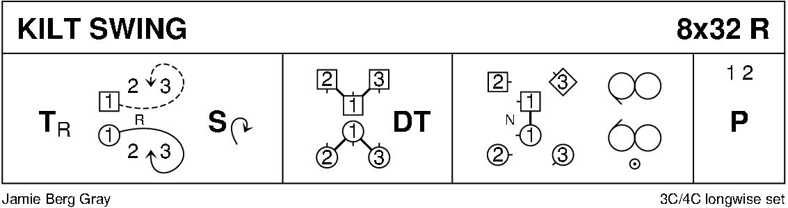 Kilt Swing Keith Rose's Diagram