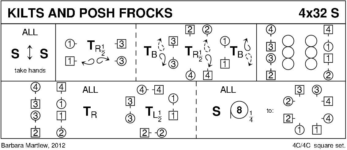 Kilts And Posh Frocks Keith Rose's Diagram