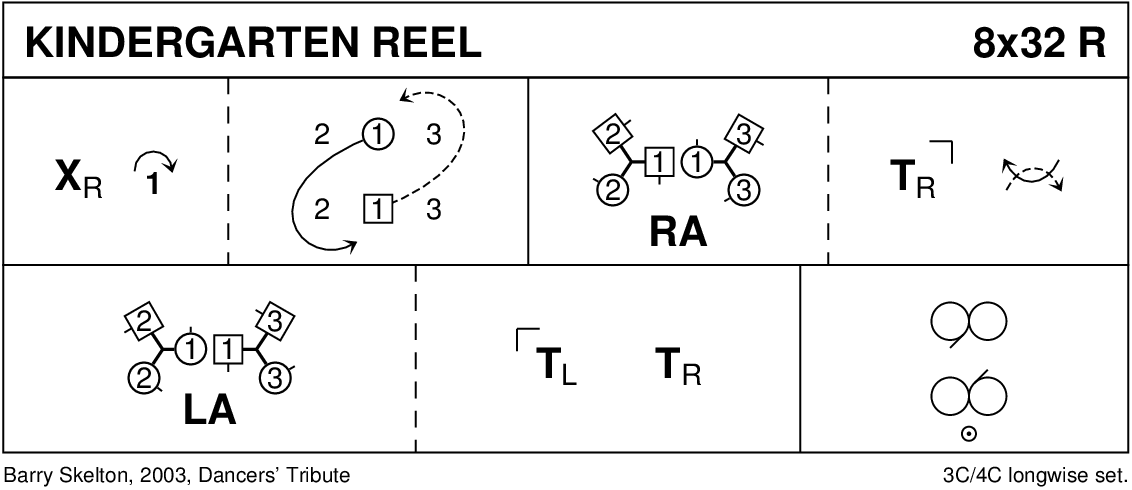 Kindergarten Reel Keith Rose's Diagram