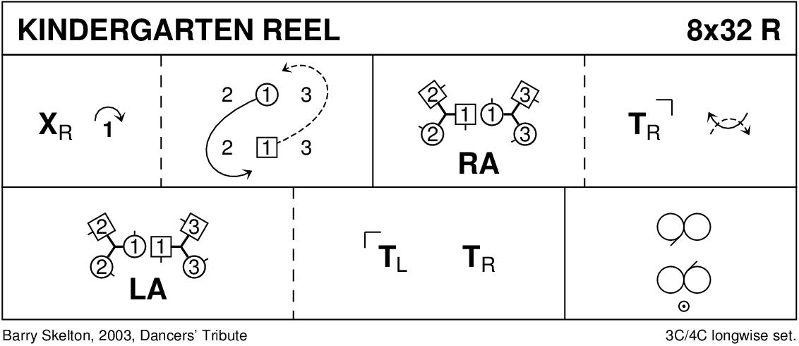 Kindergarten Reel Keith Rose's Diagram