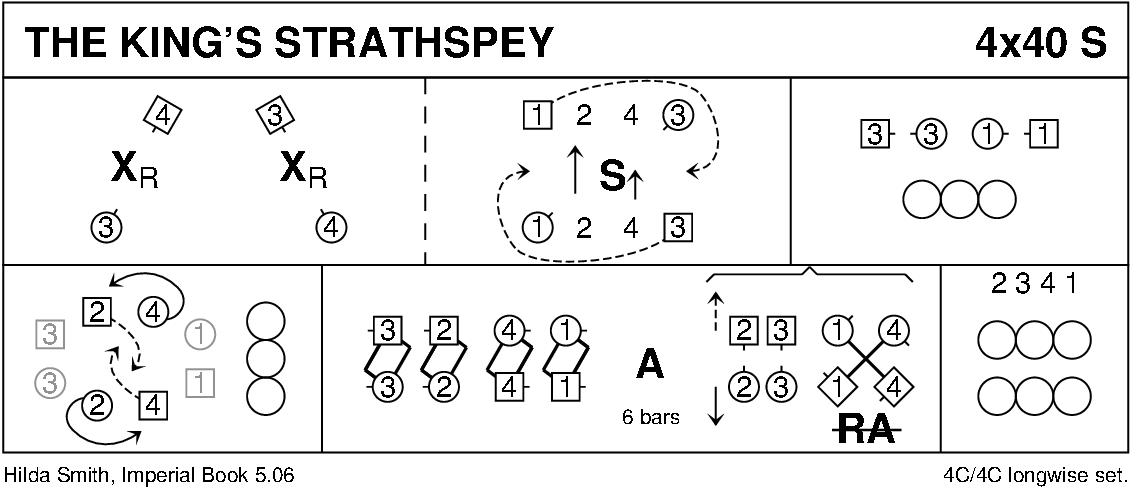 The King's Strathspey Keith Rose's Diagram