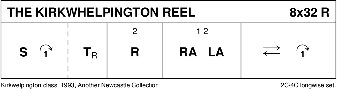 Kirkwhelpington Reel Keith Rose's Diagram