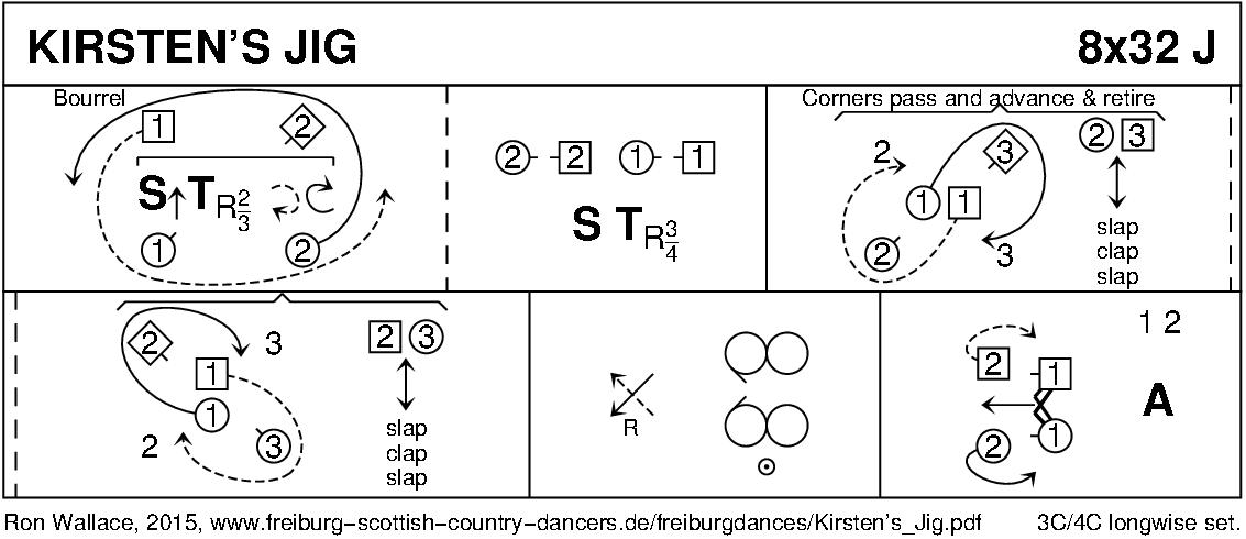 Kirsten's Jig Keith Rose's Diagram