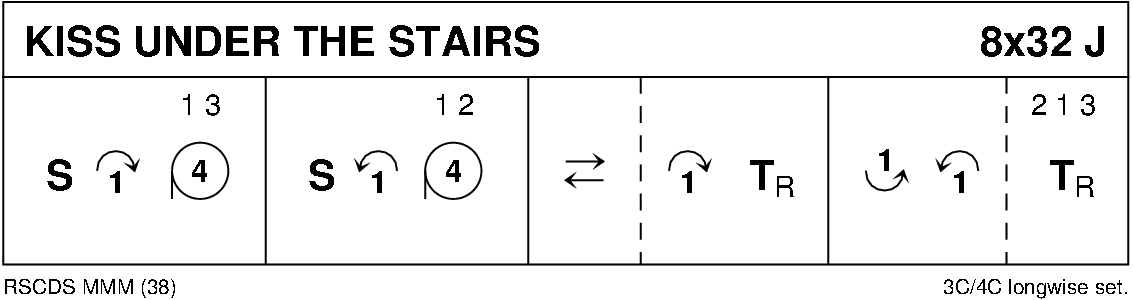 Kiss Under The Stairs Keith Rose's Diagram