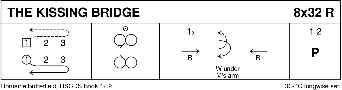 The Kissing Bridge Keith Rose's Diagram