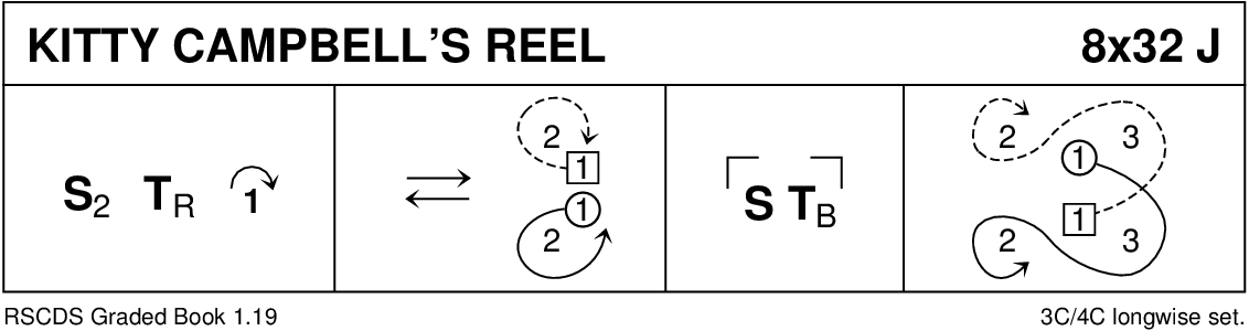 Kitty Campbell's Reel Keith Rose's Diagram