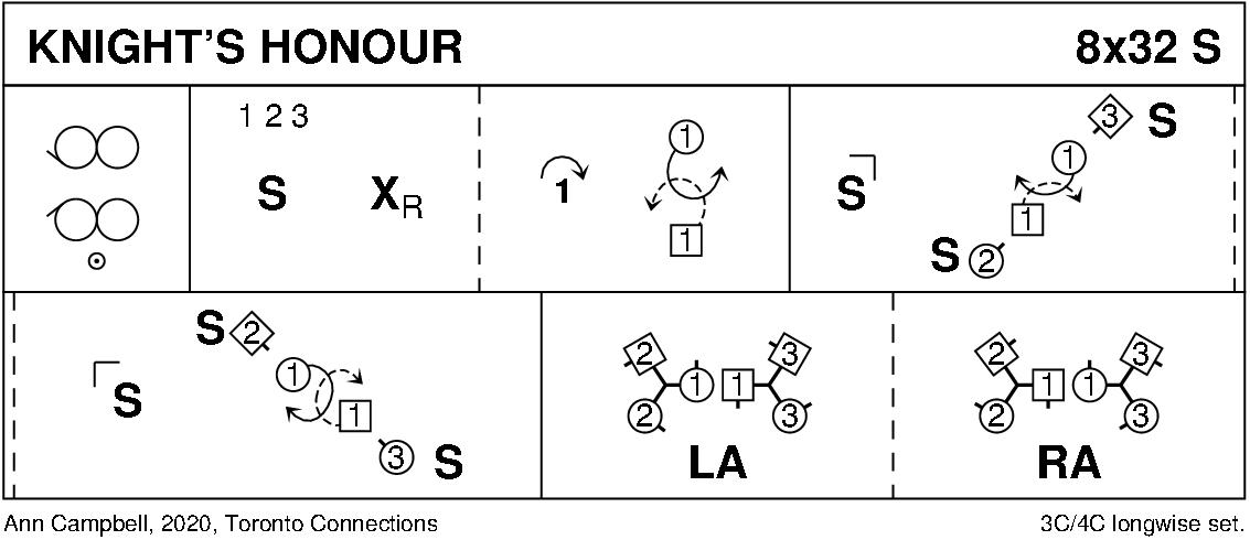 Knight's Honour Keith Rose's Diagram