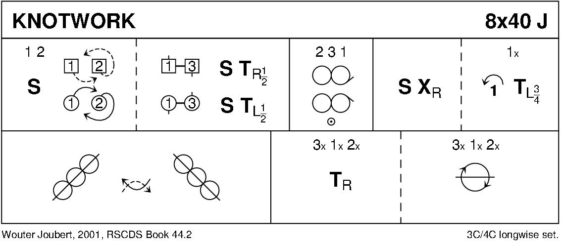 Knotwork Keith Rose's Diagram