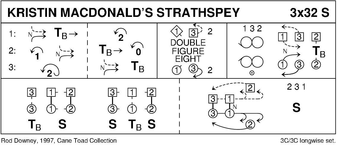 Kristin Macdonald's Strathspey Keith Rose's Diagram
