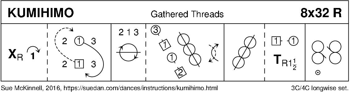 Kumihimo Keith Rose's Diagram