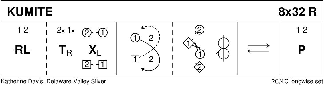 Kumite Keith Rose's Diagram