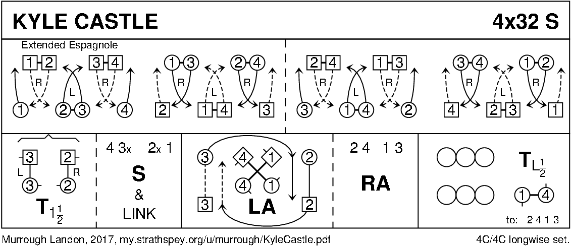 Kyle Castle Keith Rose's Diagram