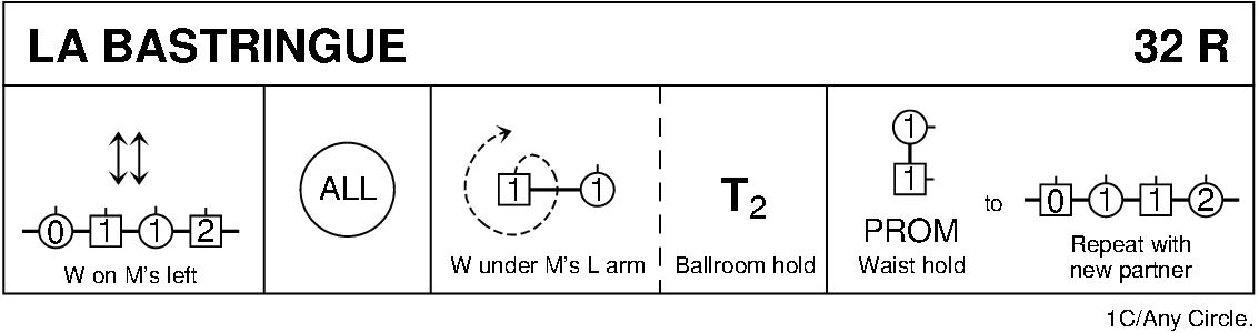La Bastringue Keith Rose's Diagram