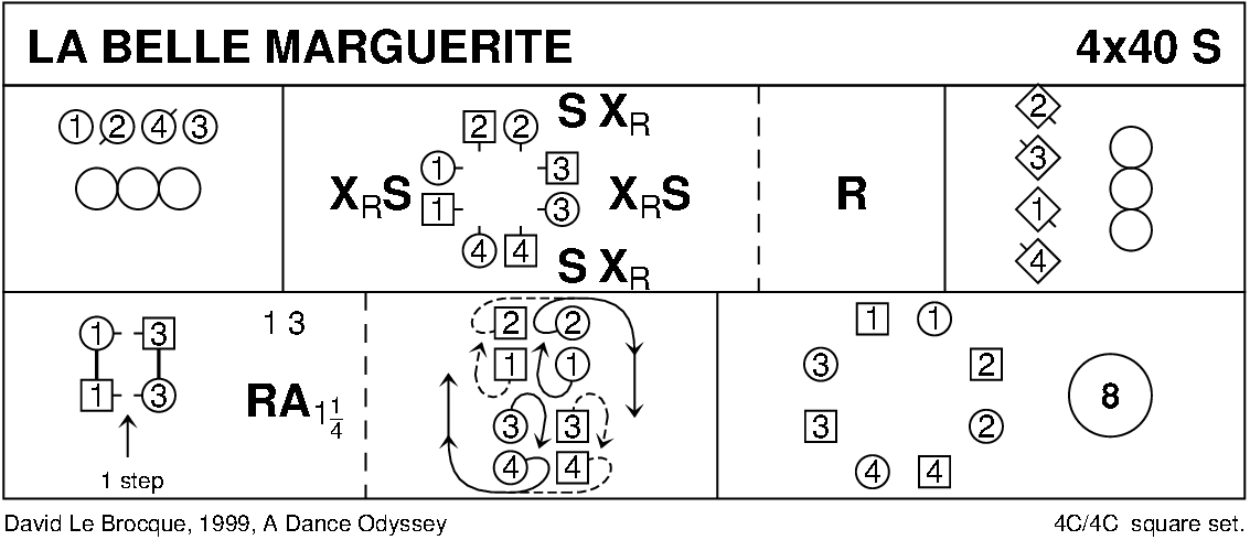 La belle Marguerite Keith Rose's Diagram