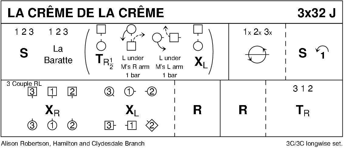 La Crême de la Crême Keith Rose's Diagram