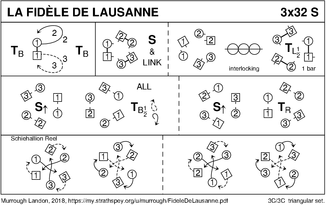 La Fidèle de Lausanne Keith Rose's Diagram