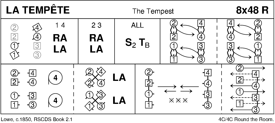 La Tempête Keith Rose's Diagram