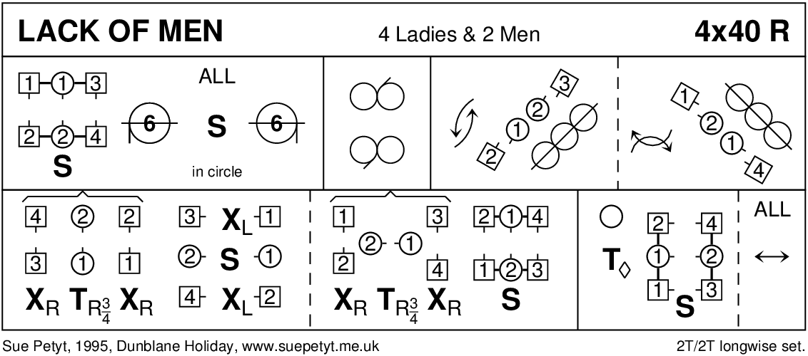 Lack O' Men Keith Rose's Diagram