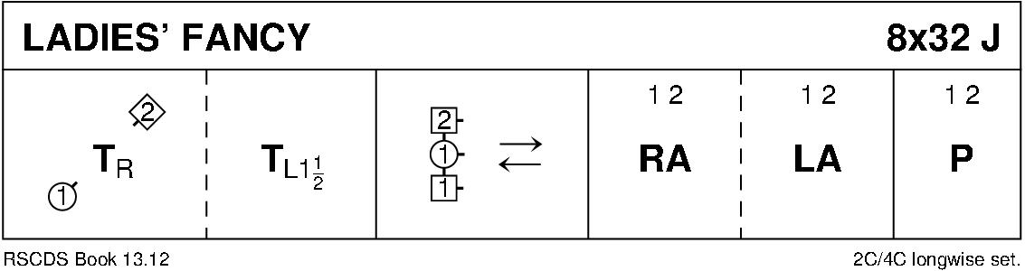 Ladies' Fancy Keith Rose's Diagram