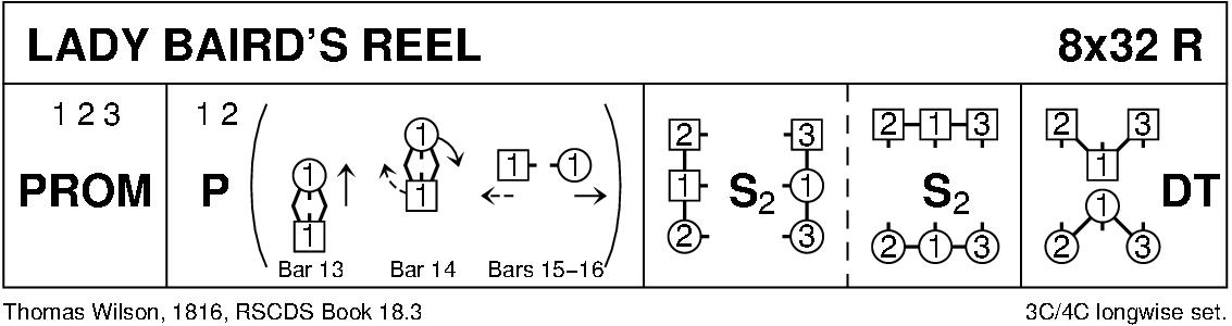 Lady Baird's Reel Keith Rose's Diagram