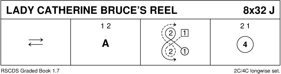Lady Catherine Bruce's Reel Keith Rose's Diagram