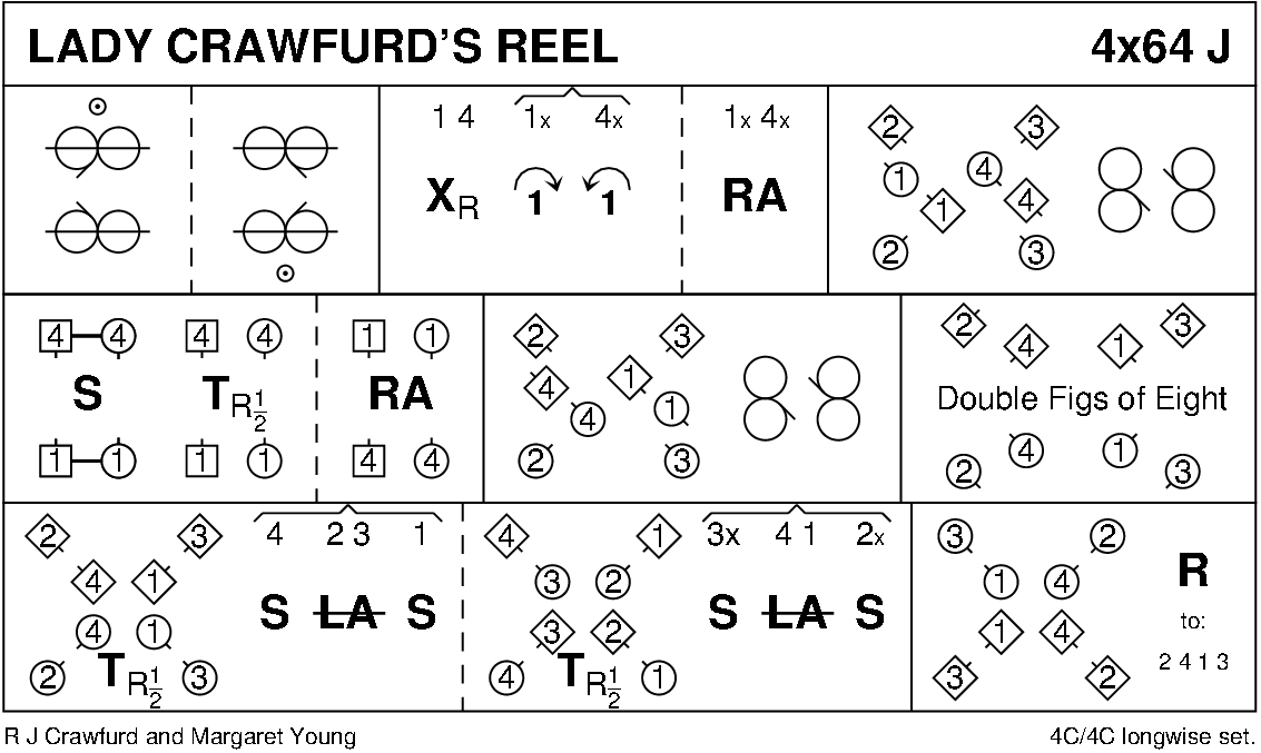 Lady Crawfurd's Reel Keith Rose's Diagram