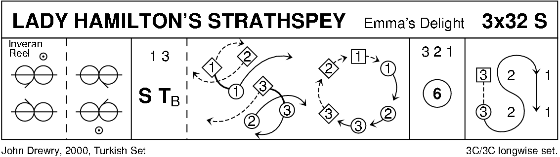 Lady Hamilton's Strathspey Keith Rose's Diagram