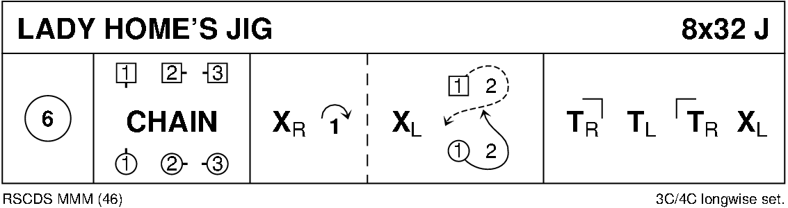 Lady Home's Jig Keith Rose's Diagram