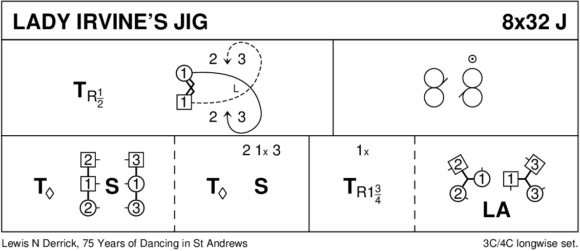 Lady Irvine's Jig Keith Rose's Diagram