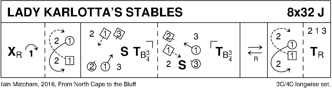 Lady Karlotta's Stables Keith Rose's Diagram