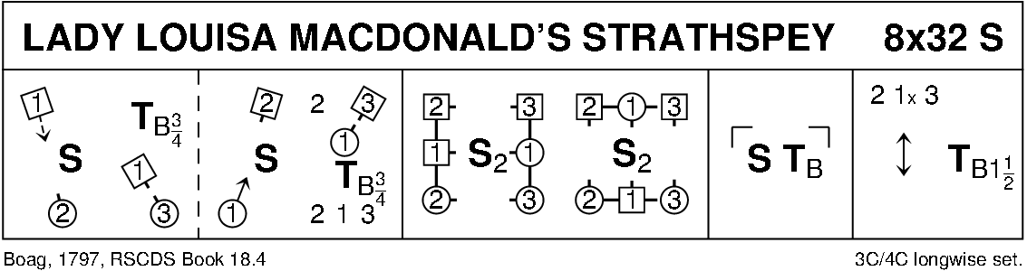 Lady Louisa MacDonald's Strathspey Keith Rose's Diagram