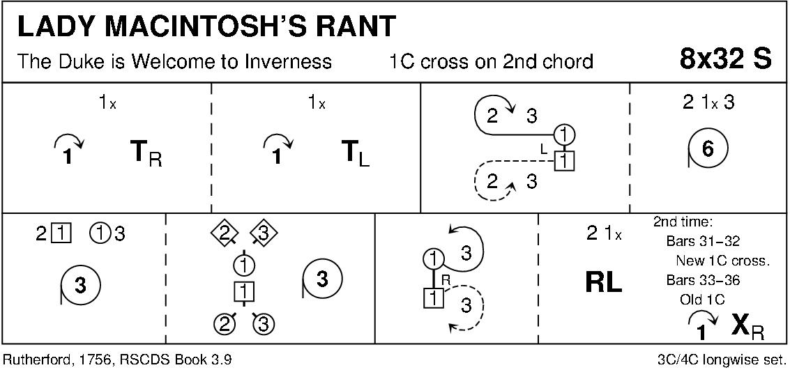 Lady Macintosh's Rant Keith Rose's Diagram