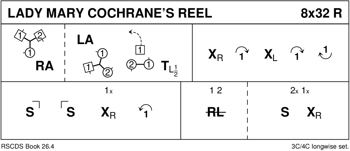Lady Mary Cochrane's Reel Keith Rose's Diagram