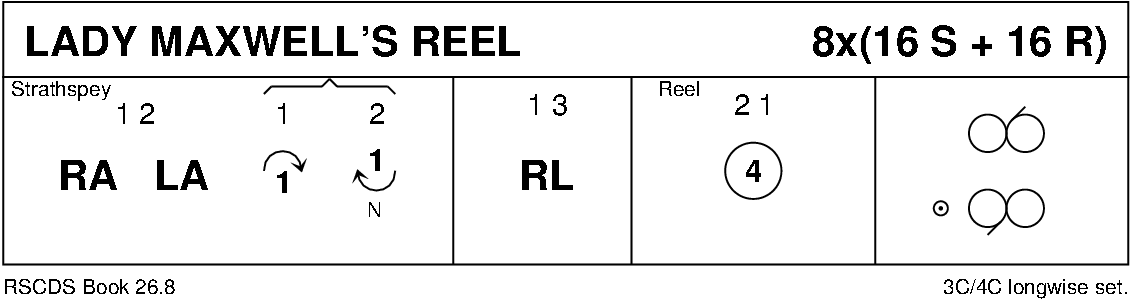Lady Maxwell's Reel Keith Rose's Diagram