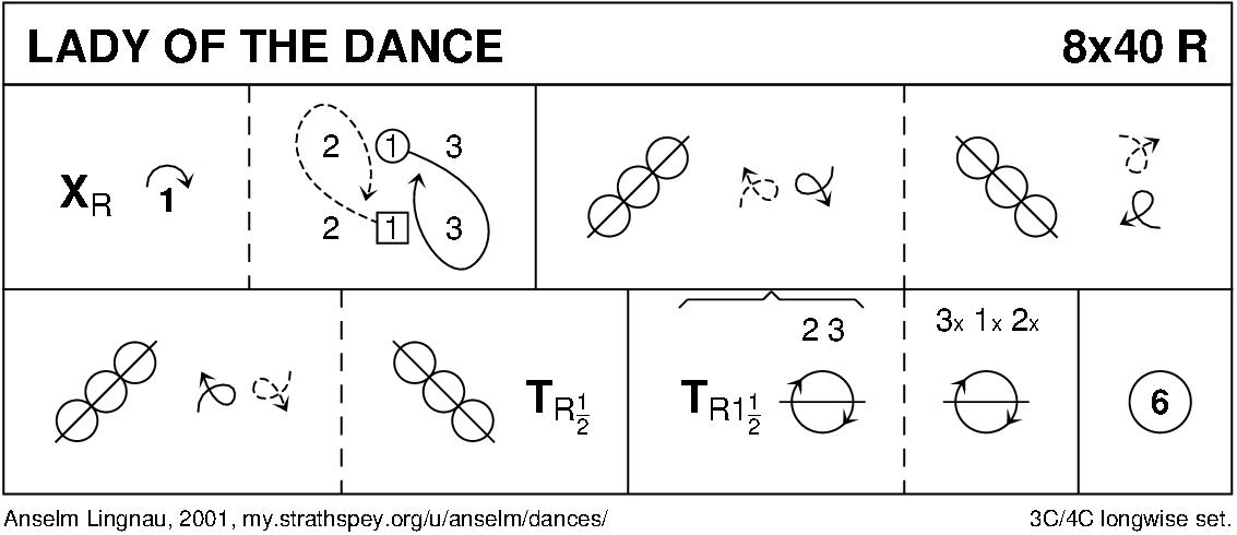 Lady Of The Dance (Lingnau) Keith Rose's Diagram