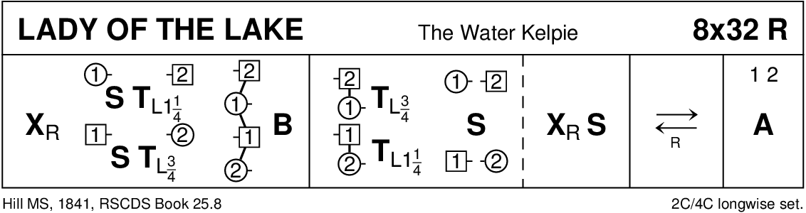 Lady Of The Lake Keith Rose's Diagram