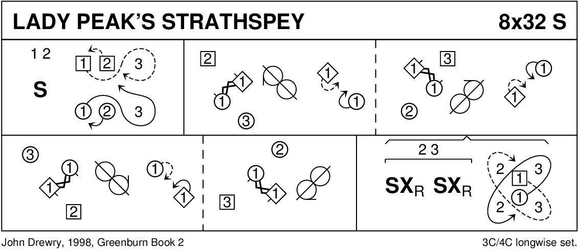 Lady Peak's Strathspey Keith Rose's Diagram