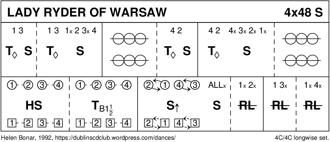 Lady Ryder Of Warsaw Keith Rose's Diagram