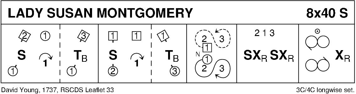Lady Susan Montgomery Keith Rose's Diagram