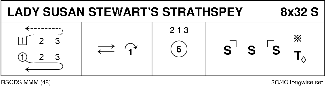 Lady Susan Stewart's Strathspey Keith Rose's Diagram