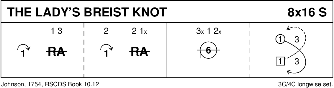 The Lady's Breist Knot Keith Rose's Diagram