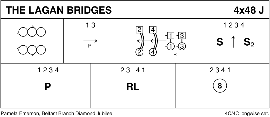 The Lagan Bridges Keith Rose's Diagram