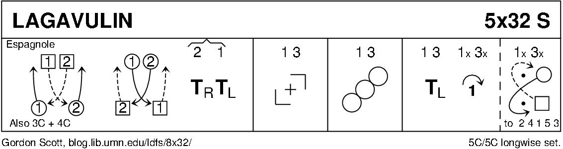 Lagavulin (Scott) Keith Rose's Diagram