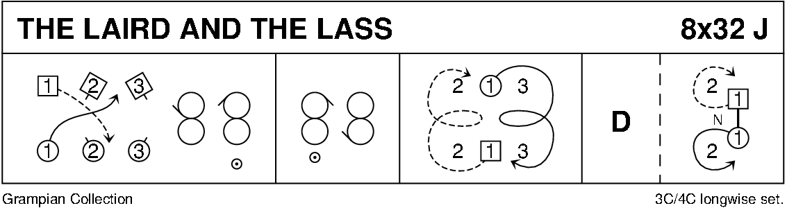 The Laird And The Lass Keith Rose's Diagram