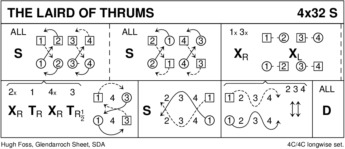 Laird O' Thrums Keith Rose's Diagram