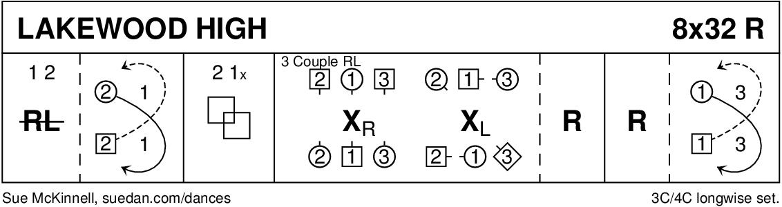Lakewood High Keith Rose's Diagram