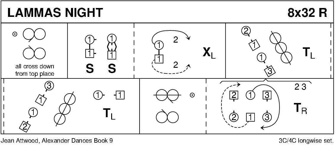 Lammas Night Keith Rose's Diagram